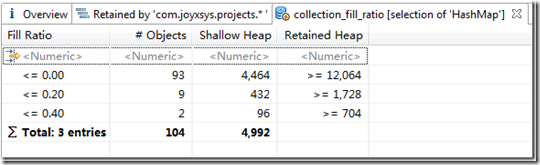 query collection ratio result